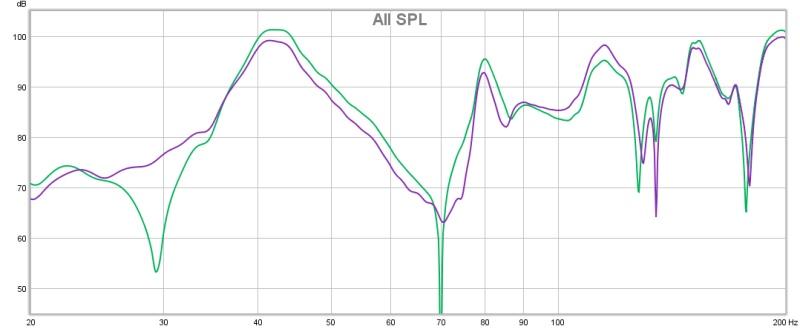 Subwoofer measurements - strange results-graph-lrsub.jpg