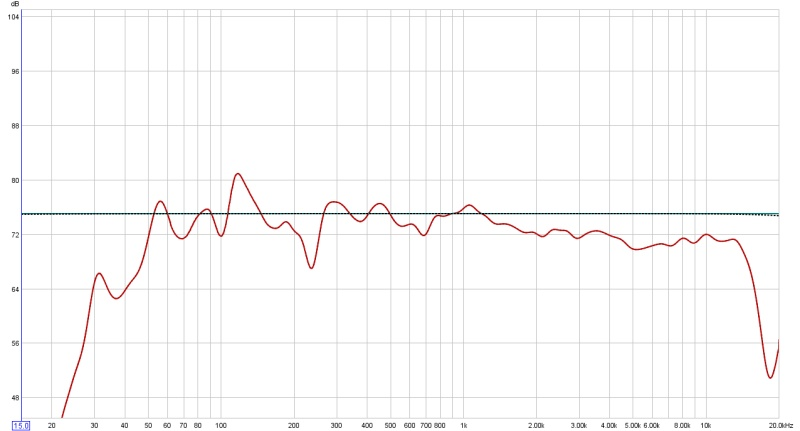 First graph - Is this to good??-graph-new.jpg