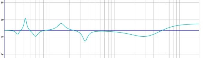 Name:  graph of eq response cropped.jpg Views: 14770 Size:  26.3 KB