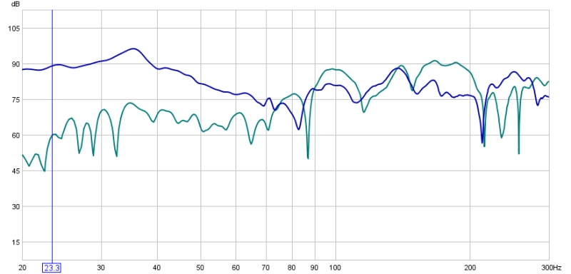 Emu 0404 output connection question-graph-using-3.5mm-stereo-outpuit.jpg