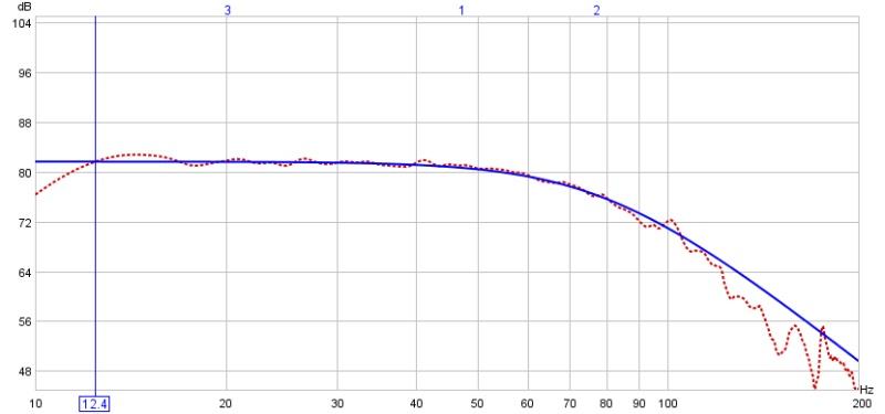 RL-P 15 Project (PICS)-graph-eq.jpg