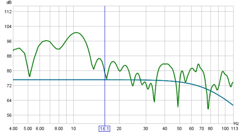 My first time with REW and BFD 1124-graph-filters.jpg