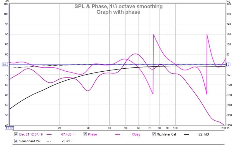 AV15-X Push/Pull DIY Build-graph-phase.jpg