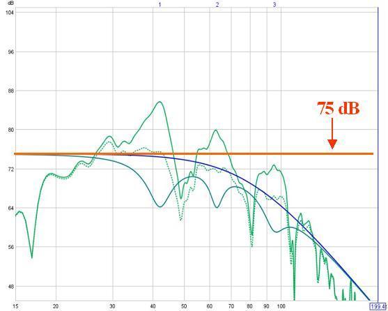 Minimal EQ / Hard Knee House Curve Discussion Thread-graph-three-cut-filters-enhanced.jpg