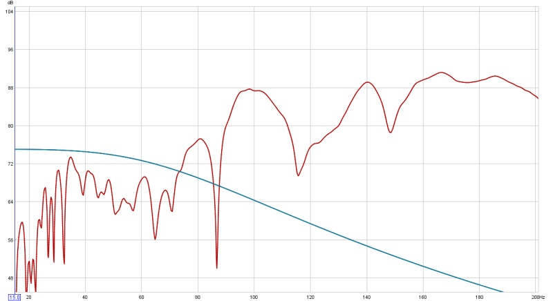 Emu 0404 output connection question-graph-y-splitter.jpg