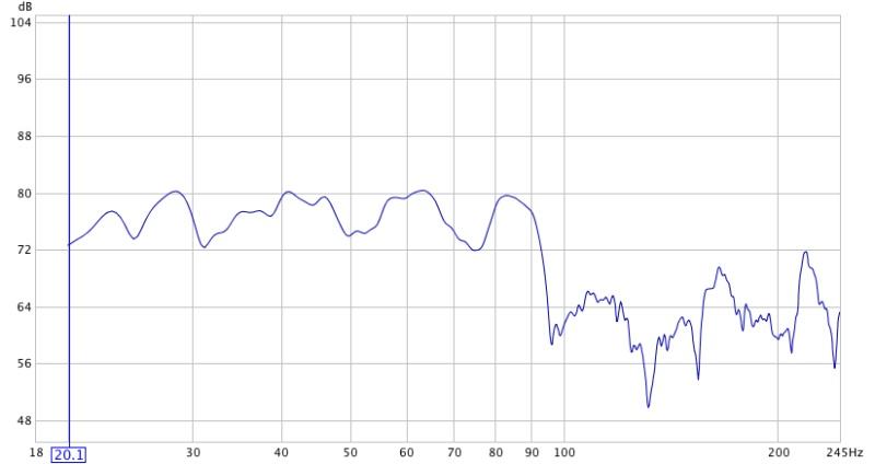 first time user-graph1.jpg