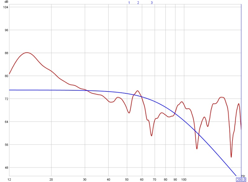 PB12+ Room Response-graph1.jpg