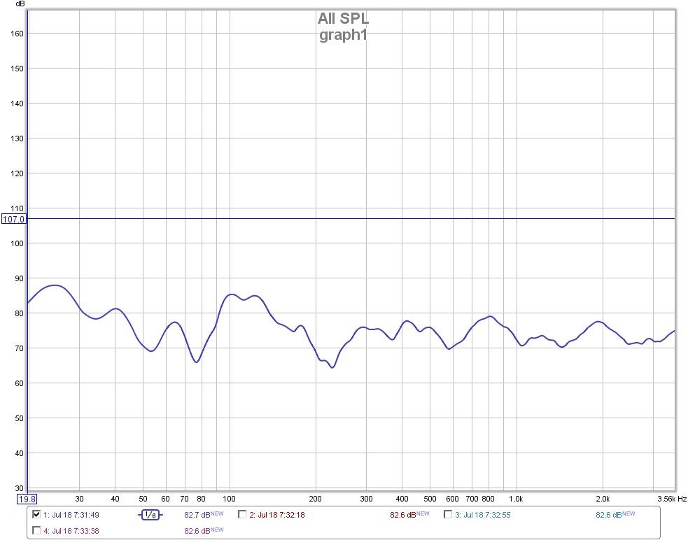 First Measurement!-graph1.jpg