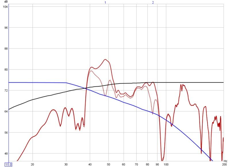 I think I have a problem.-graph1.jpg