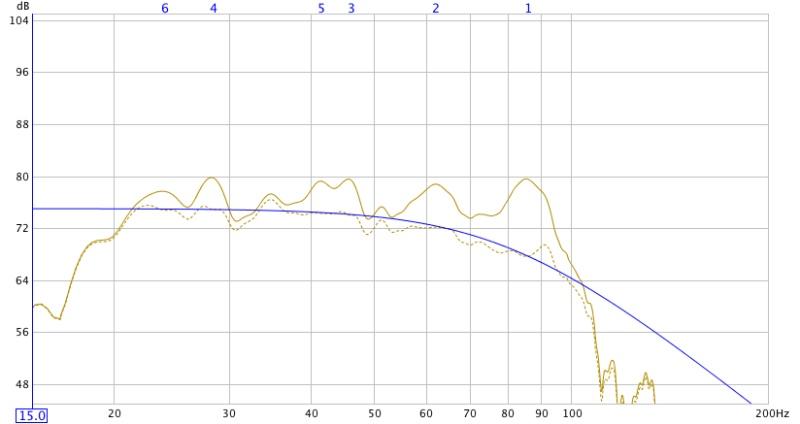 Waterfall help?-graph13.jpg