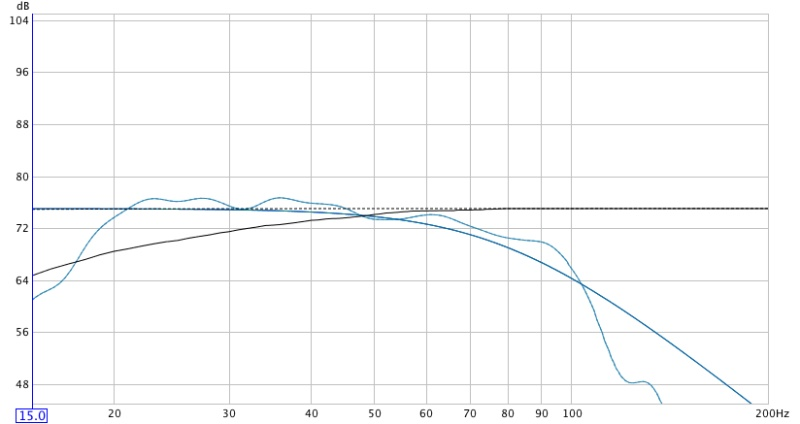 FBQ2496 Problems need help?-graph16.jpg