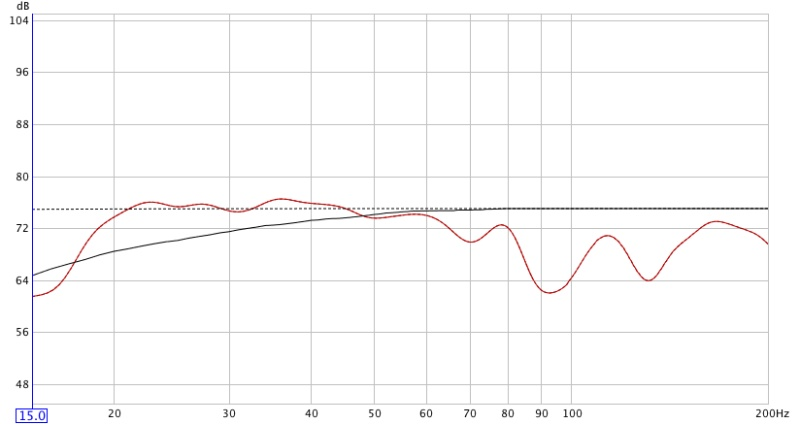 FBQ2496 Problems need help?-graph17.jpg