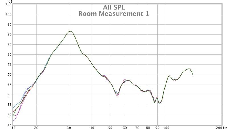 First room measurements...-graph1measure1.jpg