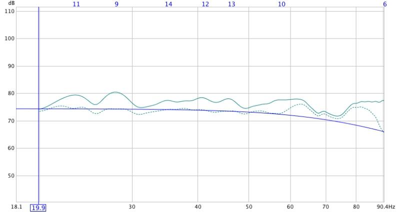 first time user-graph2.jpg