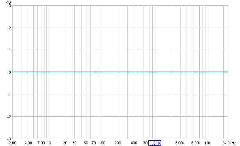 can't cal sound card-graph2.jpg