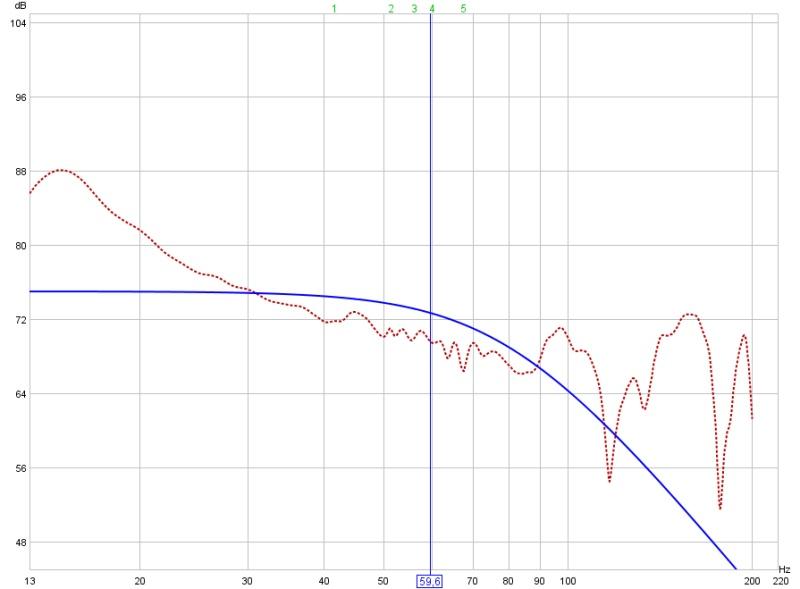 PB12+ Room Response-graph2.jpg