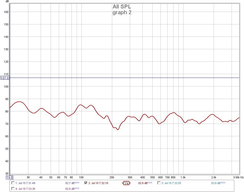 First Measurement!-graph2.jpg