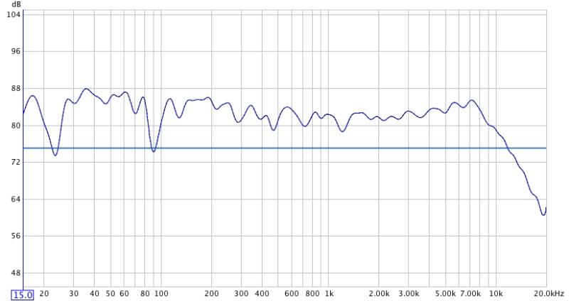 FBQ2496 Problems need help?-graph21.jpg