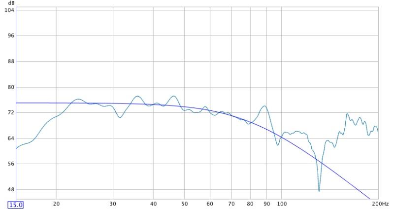FBQ2496 Problems need help?-graph22.jpg