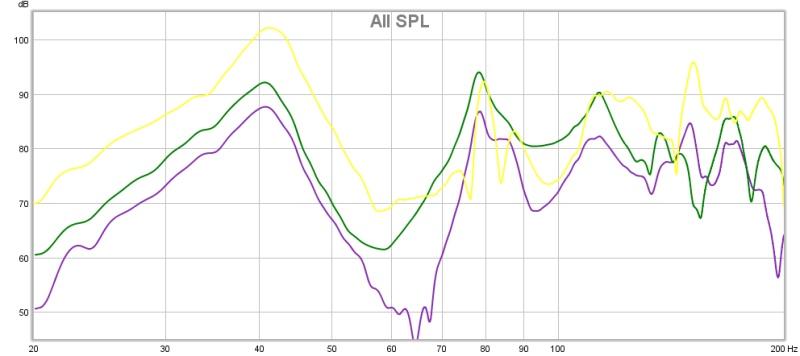 Subwoofer measurements - strange results-graph3.jpg