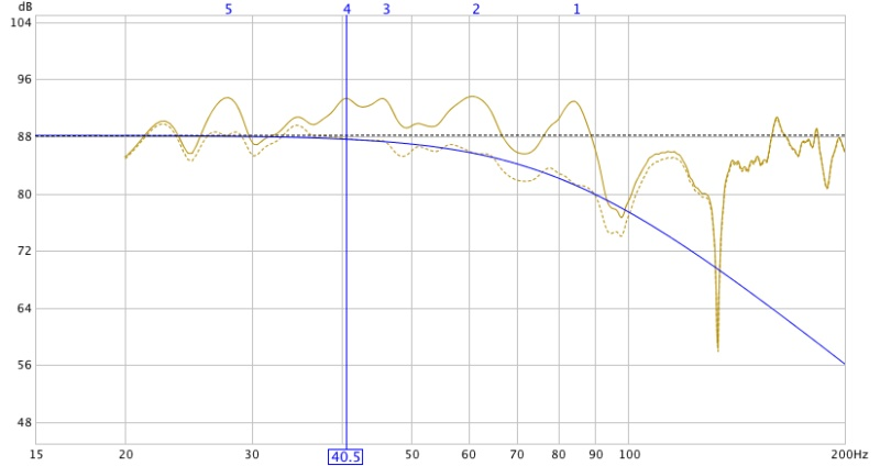 first time user-graph5.jpg