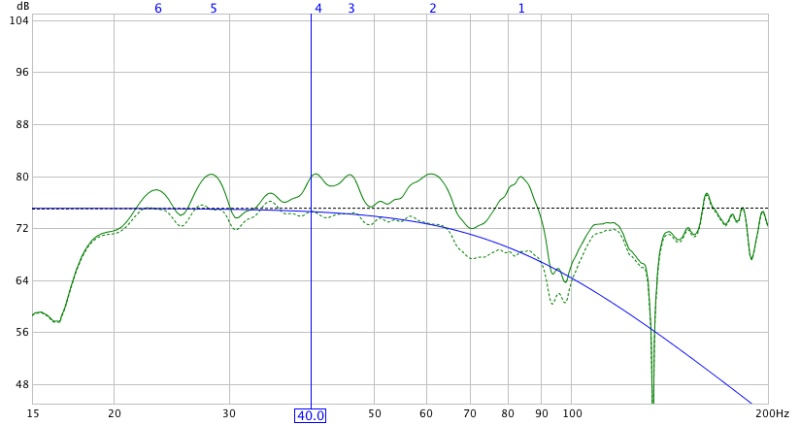 first time user-graph7.jpg