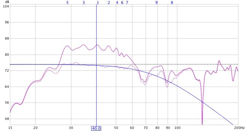 first time user-graph8.jpg