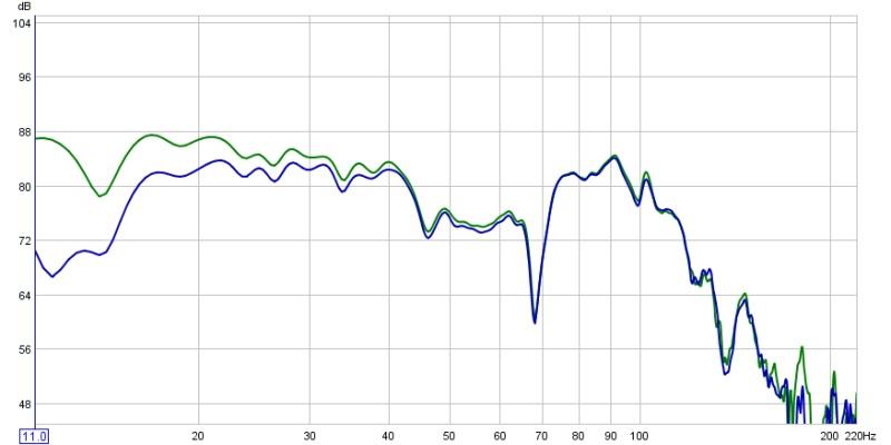 Plugging Sono ports - 700l Q18-graph_port_block.jpg
