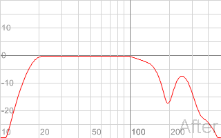 Name:  graph_screen_freq_after_0_32.png Views: 438 Size:  9.2 KB
