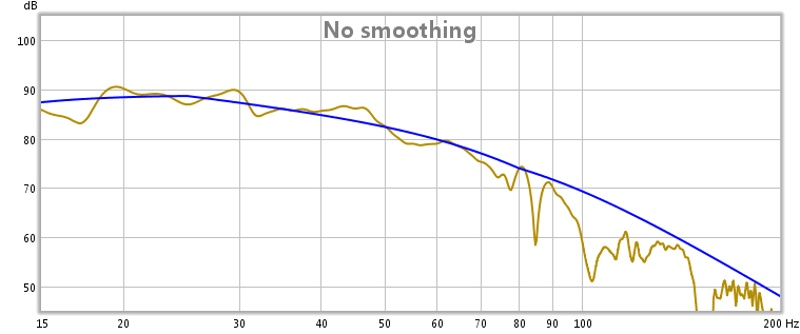 REW & Subwoofer Measurements Review-graph_sub-house2.jpg