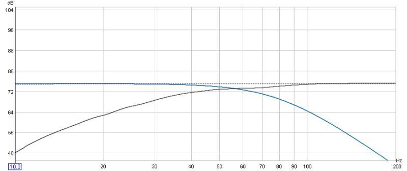 SVS 16-46 PCI in 30 foot room.-graphcal.jpg
