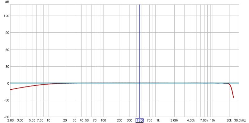 Alright, here's my soundcard calibration graph-graphcal1.jpg
