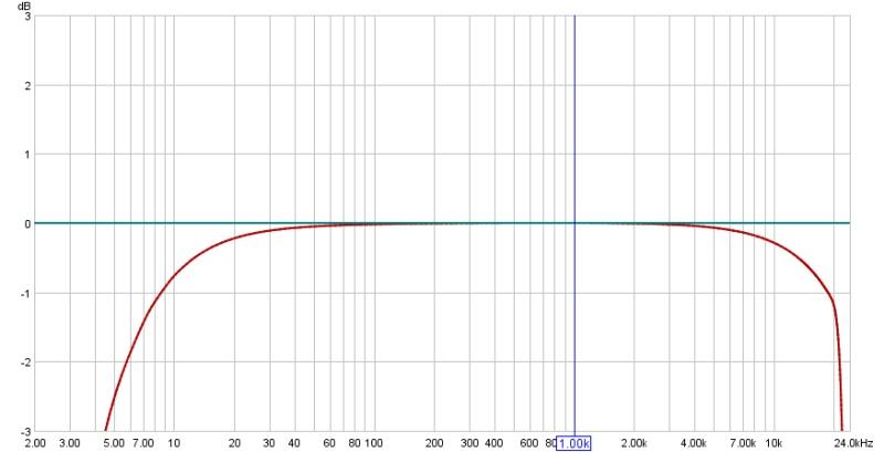 another help thread-graphs.jpg