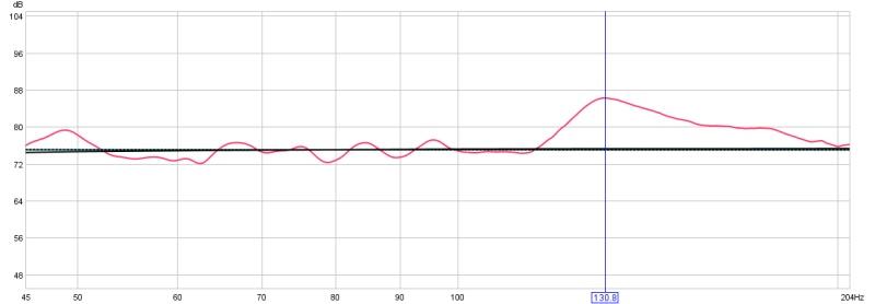 Help with 130hz peak-great-except-130hz-peak.jpg