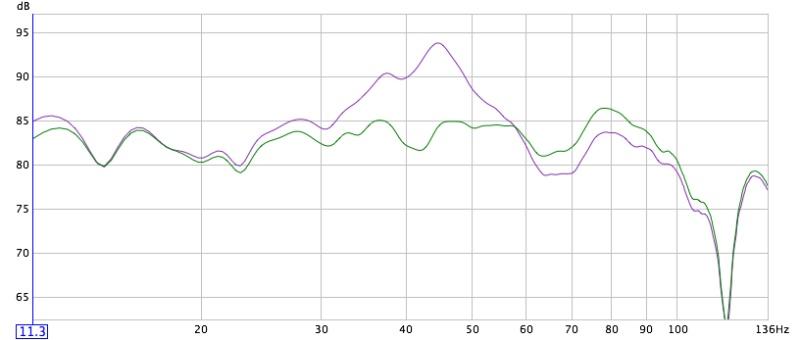 EQ using Behringer MIC2200-green-3band-eq.jpg