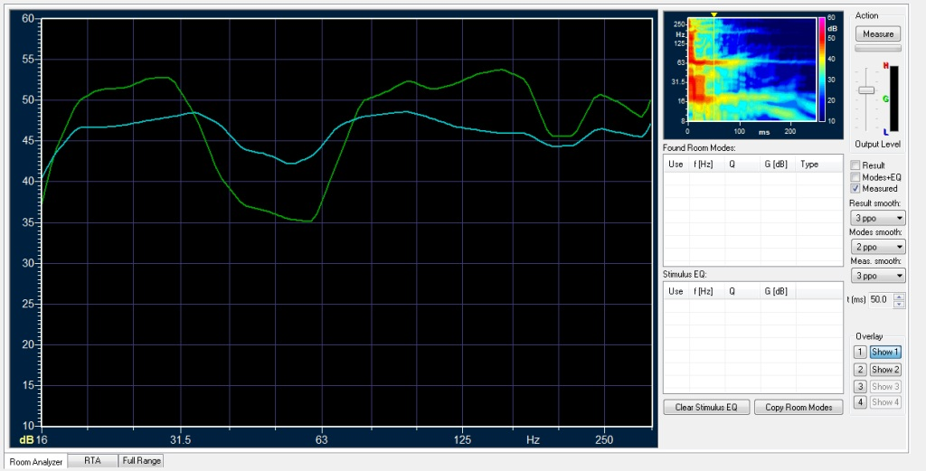 The best Audyssey test... single mic test-green-no-eq.-blue-eq-combined-left-right.jpg