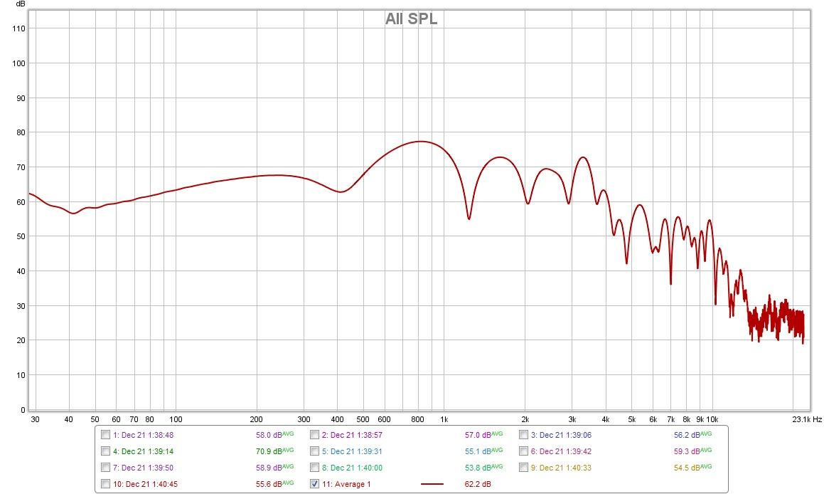 3 way speaker measurements inside, outside & group delay: am I right?-h.jpg