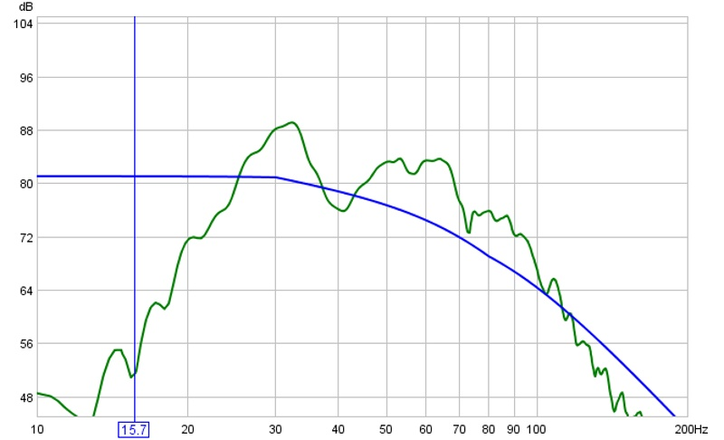 REW before and after charts-h100-baseline.jpg