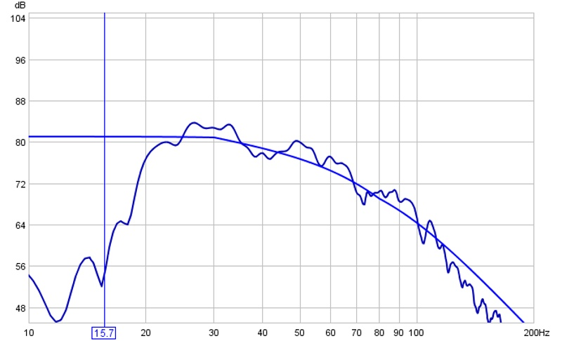 REW before and after charts-h100-eq.jpg