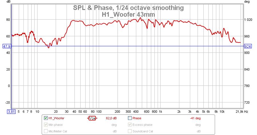 simple impulse wave question-h1_woofer-43mm.png