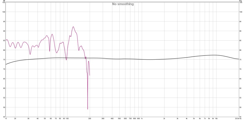 My First REW Sub Calibration-half_inch.jpg
