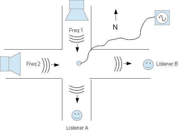 Audio wave question??????-hallwaysandwaves.jpg