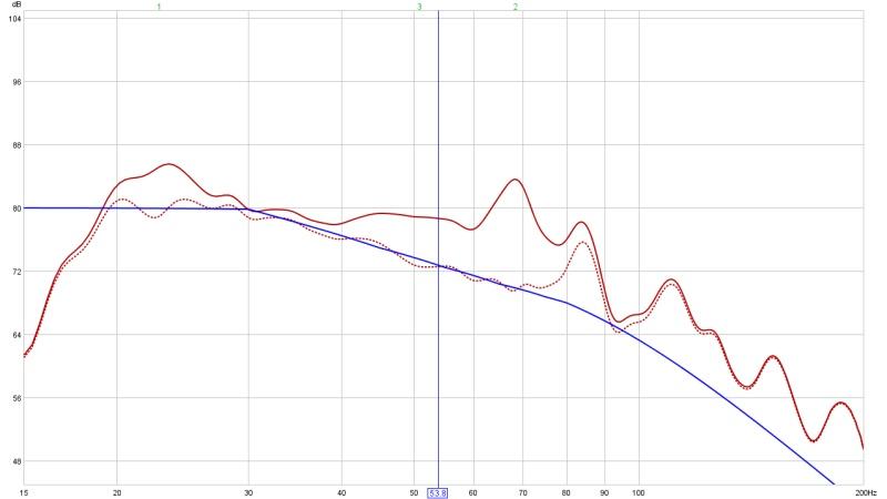 Please critique my graph-hard-knee-curve.jpg