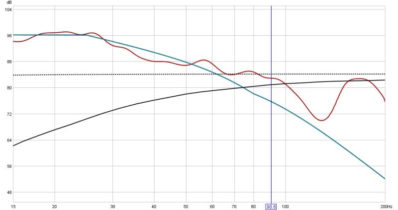 Finally Using REW-hard-knee-house-curve.jpg