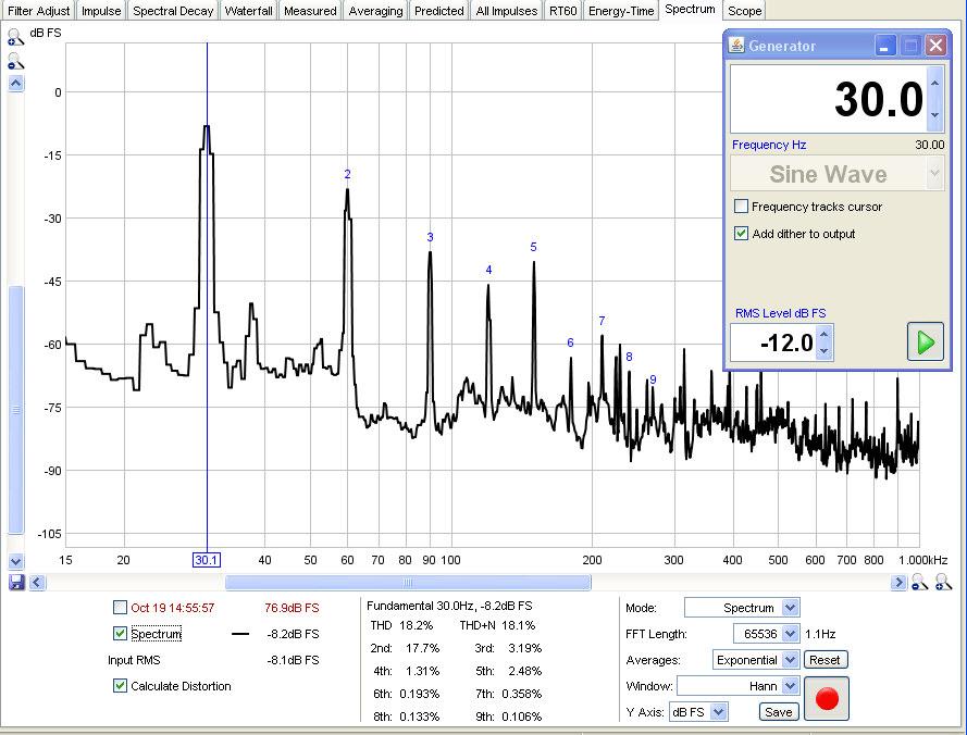 Understanding waterfall plots?-harmonic-distortion-30hz.jpg