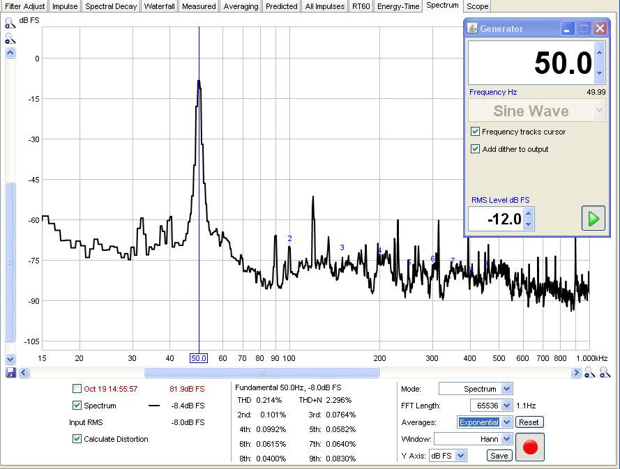Understanding waterfall plots?-harmonic-distortion-50hz.jpg