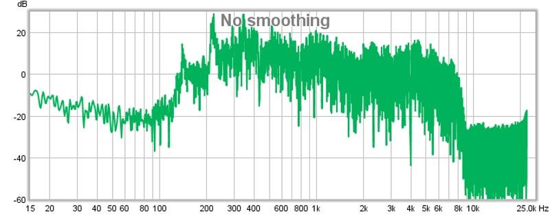"""The soundcard measurement varies by 11db""-hc.jpg"