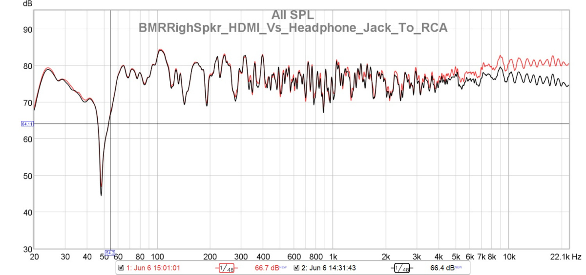 Differences between HDMI and headphone out-hdmivshpjacktorca.jpg