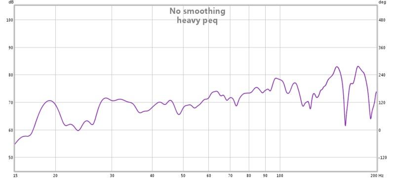 First graphs, advice?-heavy-peq-fr.jpg