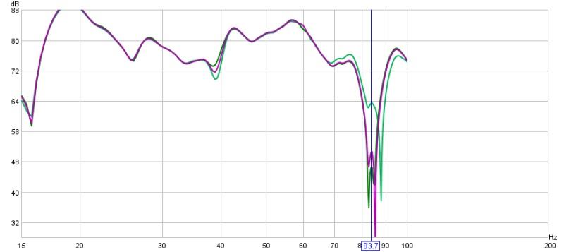 method to identify room modes-height-nulls.jpg